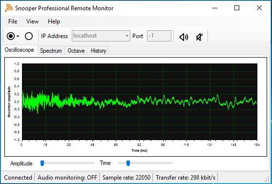 Snooper Professional Remote monitor, oscilloscope view
