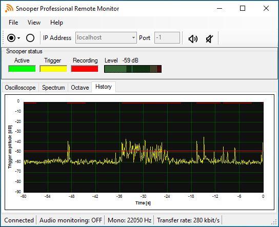 Snooper Professional Remote monitor, history view