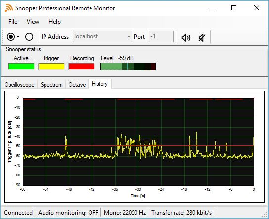 Snooper Professional Remote monitor, history view